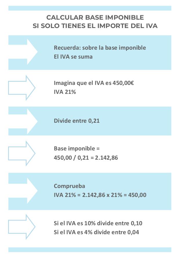 calcular la base imponible teniendo sólo el IVA
