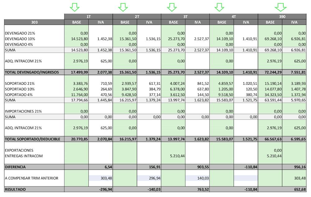 un pequeño Excel