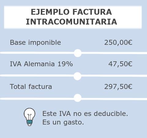 Qué significa que el IVA de la factura intracomunitaria es un gasto