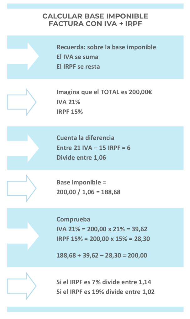 Calcular base imponible factura con IVA sin IRPF